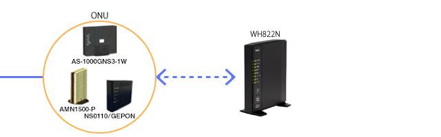 ONUとルーターをLANケーブルで接続する