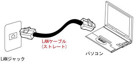 J-Flash接続方法
