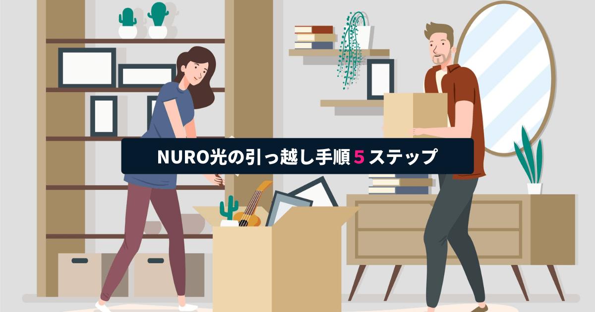 NURO光引っ越し画像