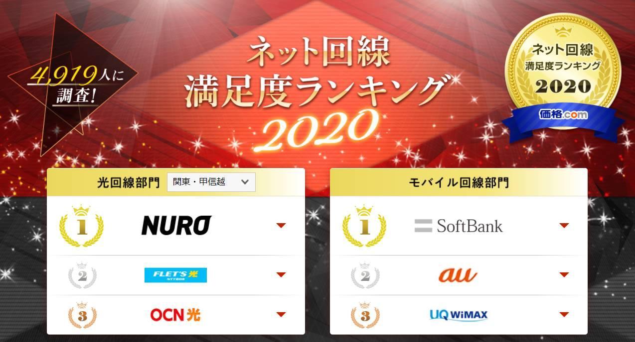 ネット回線満足度ランキング2020
