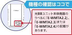 光BBユニットの型番